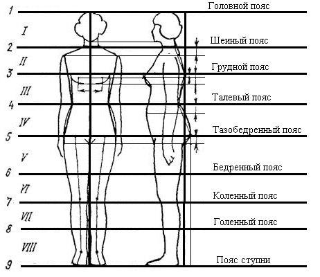 как пользоваться поясом для похудения ab gymnic